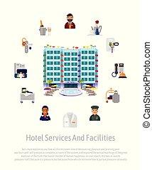 garçon, poster., huishoudster, dienst, receptionist., hotel, business., illustratie, beheerder, faciliteiten, vector, ontwerp, reclame, professioneel, personeel, spandoek, waitress, beroep