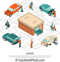 Garage Isometric Composition