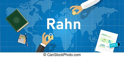 garantía, finanzas, islámico, terminación, debt., algo, rahn...