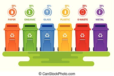 Garbage containers and types of trash. Recycle, recycled paper, food, waste, e-waste, organic, paper, metal. Infographics. Vector isolated illustration