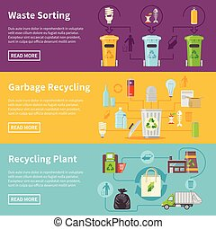 Garbage Recycling Banners Set