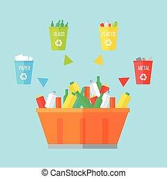 Garbage Sorting Concept