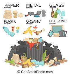 Garbage sorting food waste, glass, metal and paper, plastic