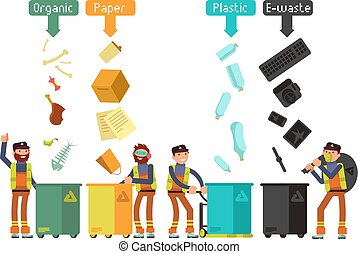 Garbage waste segregation for recycling vector concept