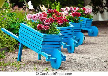 Garden design elements landscaping