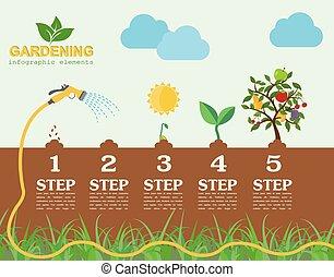 Garden work infographic elements