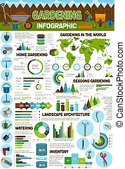 Gardening and farming vector infographics - Gardening,...