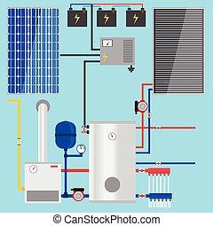 Gas boiler in the cottage. Solar battery. Solar panel. Green energy. Vector.