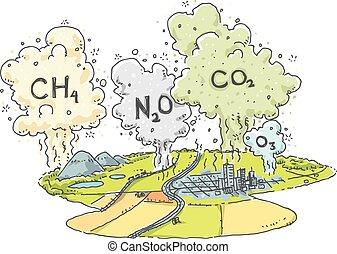 gas, gewächshaus, emissionen
