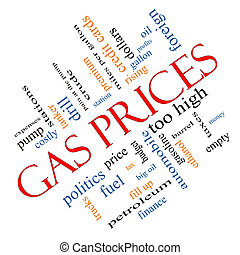 Gas Prices Word Cloud Concept Angled