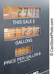 Gas Pump Panel