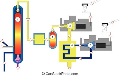 Gasification is a process that converts organic or fossil...