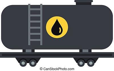 Gasoline railroad tanker icon, flat style