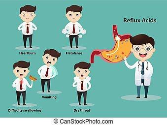 Gastro-Esophageal Reflux Disease (GERD) - Businessman ...