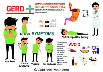 Gastro-Esophageal Reflux Disease (GERD) infographics. ...