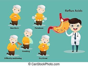Gastro-Esophageal Reflux Disease (GERD) - Old man suffering ...