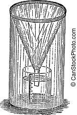 Gauge Principle, vintage engraved illustration. Trousset encyclopedia (1886 - 1891).