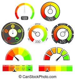 Gauges vector set. Credit score indicators