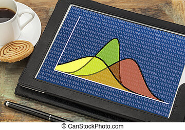 Gausian (bell) curves on tablet - statistics or analysis...