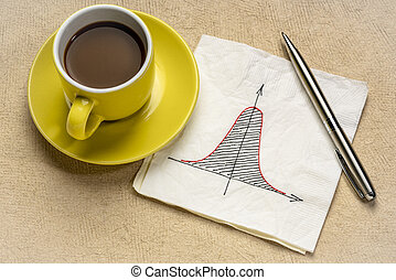 Gaussian (bell) curve on napkin