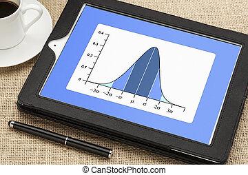 Gaussian (bell) graph