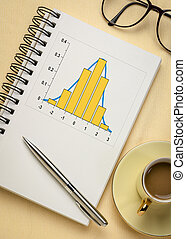Gaussian, bell or normal distribution curve and histogram graph