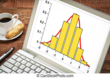 Gaussian, bell or normal distribution
