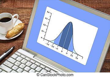 Gaussian, bell or normal distribution curve on laptop computer with a cup of coffee