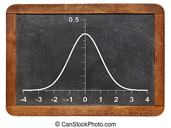 graph of Gaussian (bell) function l on a vintage blackboard - statistical concept