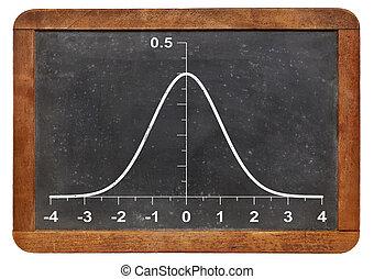 gaussian function on blackboard - graph of Gaussian (bell)...