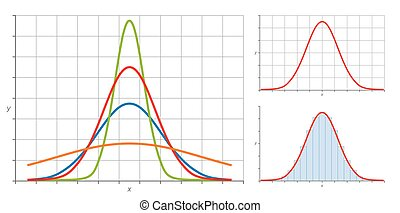 Normal distribution, also Gaussian distribution or Bell curve. Very common in probability theory. The red curve shows the standard normal distribution. Illustration on white background.