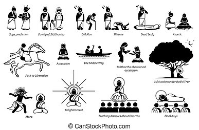 Vector illustrations depict the story of Siddhartha Gautama becoming Buddha after meditation under Bodhi Tree and achieve enlightenment.
