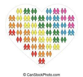 Gay Lesbian Couples Heart Symbol Rainbow Colors