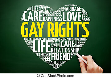 Gay marriage word cloud collage