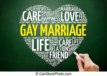 Gay marriage word cloud