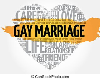 Gay marriage word cloud