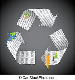 gazeta, przerabianie surowców wtórnych