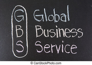 GBS acronym Global Business Service