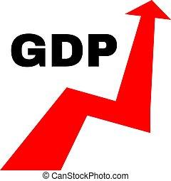 gdp, 概念, 成長