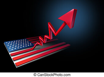 GDP United States Growth Rate - GDP United States growth...