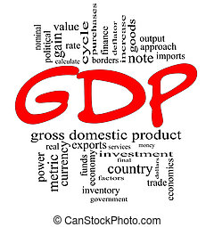 GDP Word Cloud Concept in Red & Black