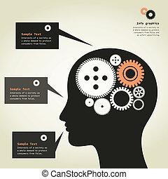 Gear wheel head