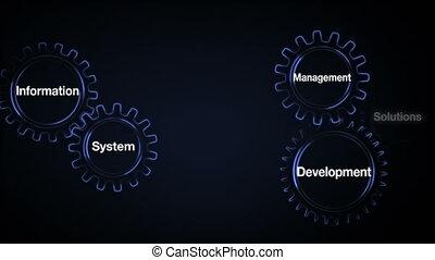 Gear with keyword, information management development...