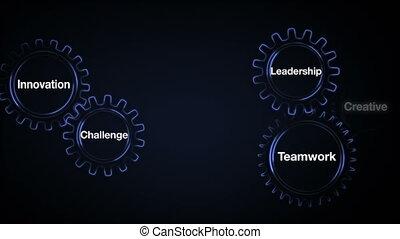 Gear with keyword, Innovation, Creative, Teamwork,...