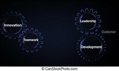 Gear with keyword, Innovation, Development, Teamwork,...