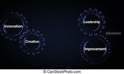 Gear with keyword, Leadership, Innovation, Creative,...