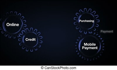 Gear with keyword, Online, Credit, Purchasing, Mobile...