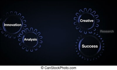 Gear with keyword, Research, Analysis, Creative, Innovation,...