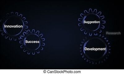 Gear with keyword, research, suggestion, development,...