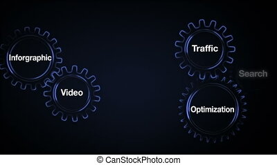Gear with keyword, Search, Inforgraphic, Video, Traffic ,...